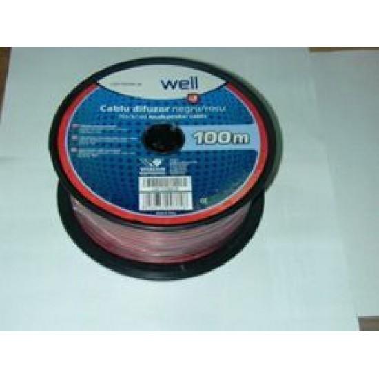 Cablu boxe 2x0,75 rosu-negru